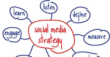 Rethink Your Social Media Strategy